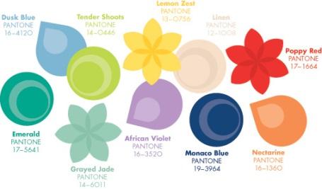 Pantone's Spring 2013 fashion colors