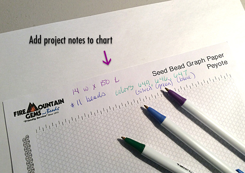 Add project notes to chart